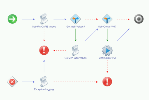 Comments and logging and exceptions     OH MY! — Kovarus